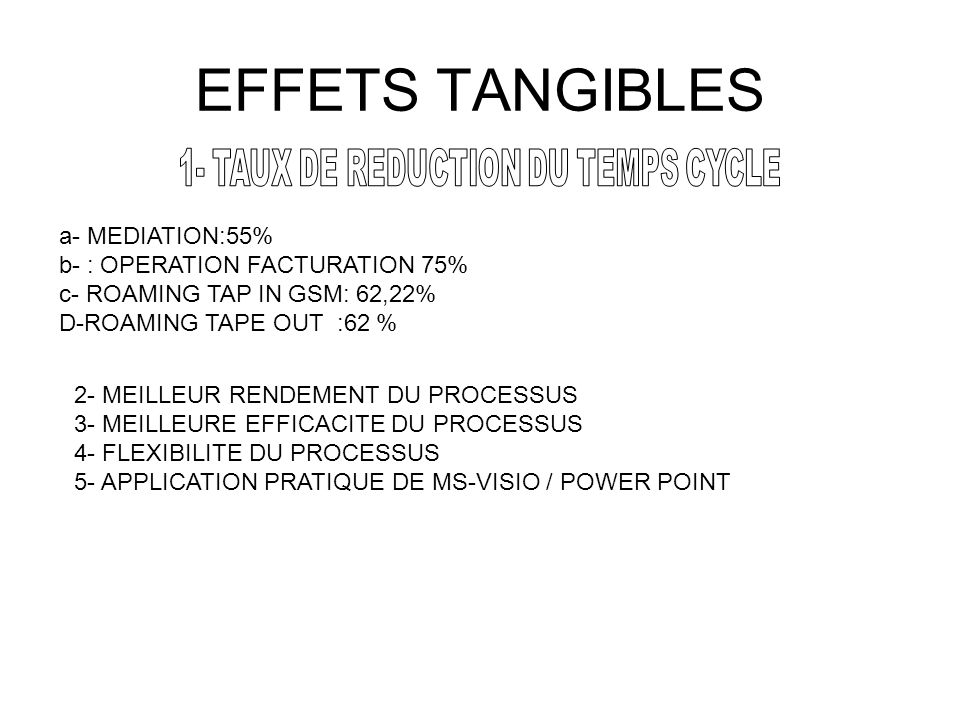 1- TAUX DE REDUCTION DU TEMPS CYCLE