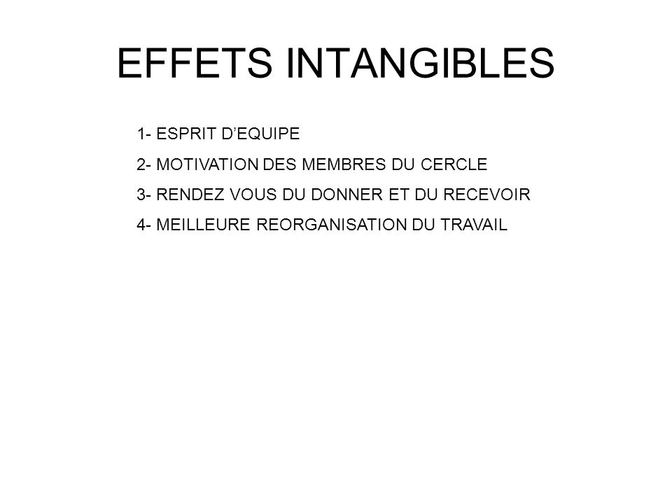 EFFETS INTANGIBLES 1- ESPRIT D'EQUIPE