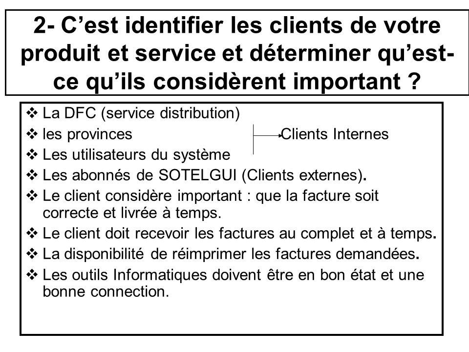 2- C'est identifier les clients de votre produit et service et déterminer qu'est-ce qu'ils considèrent important