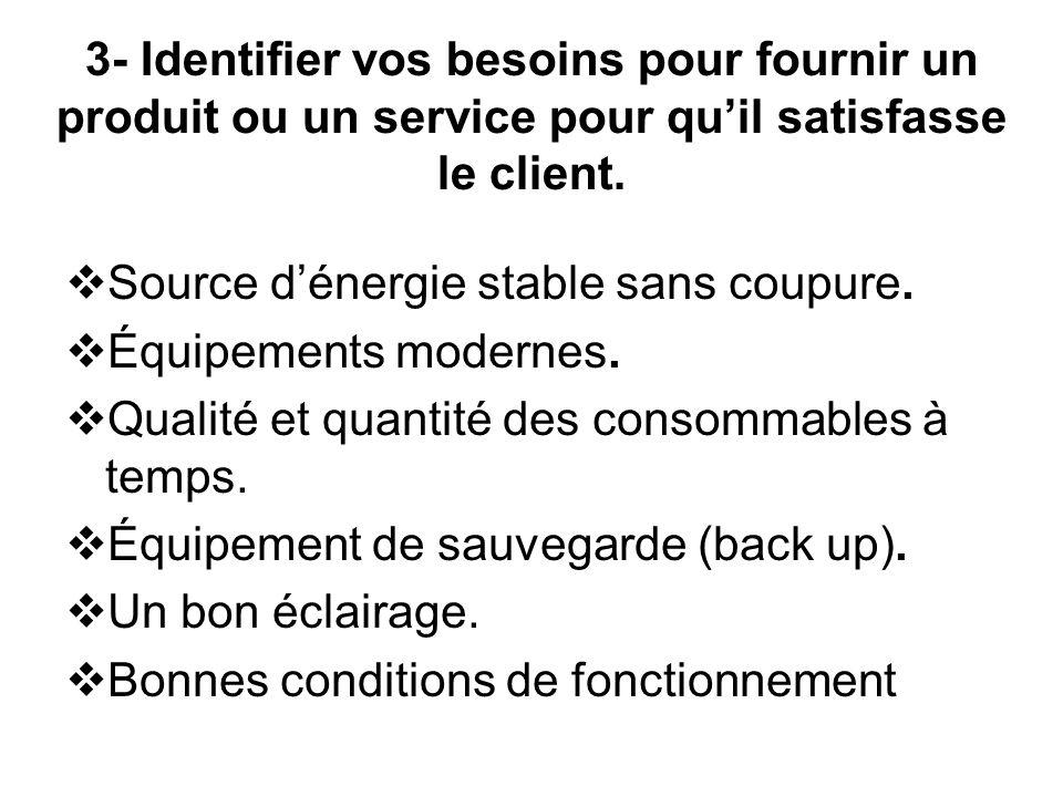 3- Identifier vos besoins pour fournir un produit ou un service pour qu'il satisfasse le client.