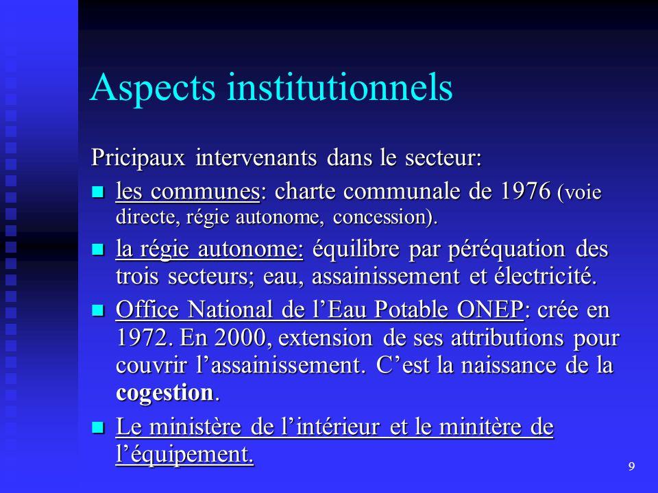 La valeur conomique de l eau tarification de l - Office national de l eau et des milieux aquatiques ...