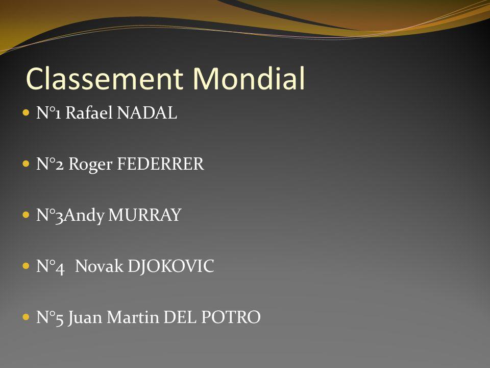 Classement Mondial N°1 Rafael NADAL N°2 Roger FEDERRER N°3Andy MURRAY