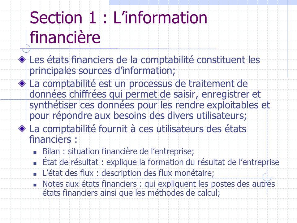 Section 1 : L'information financière
