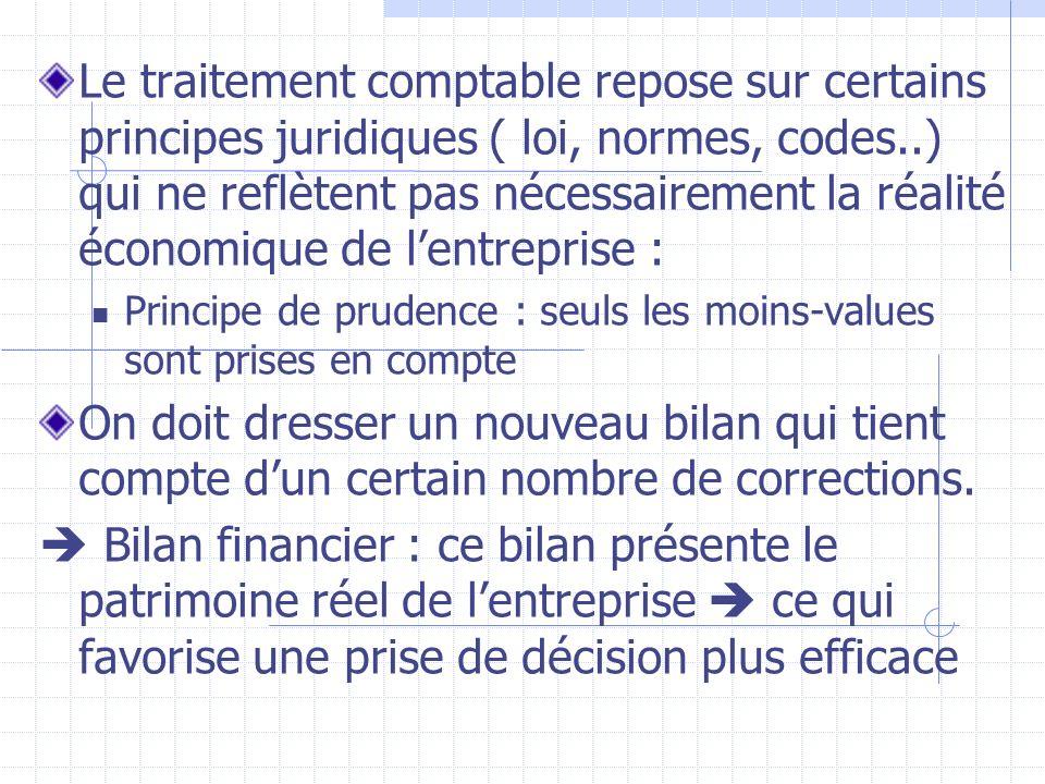 Le traitement comptable repose sur certains principes juridiques ( loi, normes, codes..) qui ne reflètent pas nécessairement la réalité économique de l'entreprise :