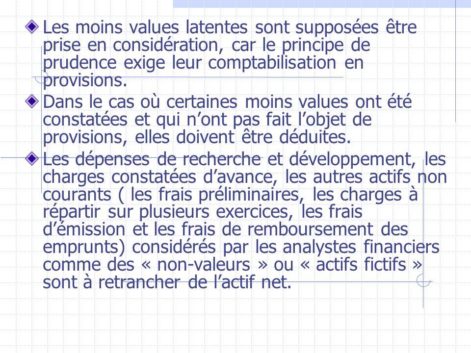 Les moins values latentes sont supposées être prise en considération, car le principe de prudence exige leur comptabilisation en provisions.