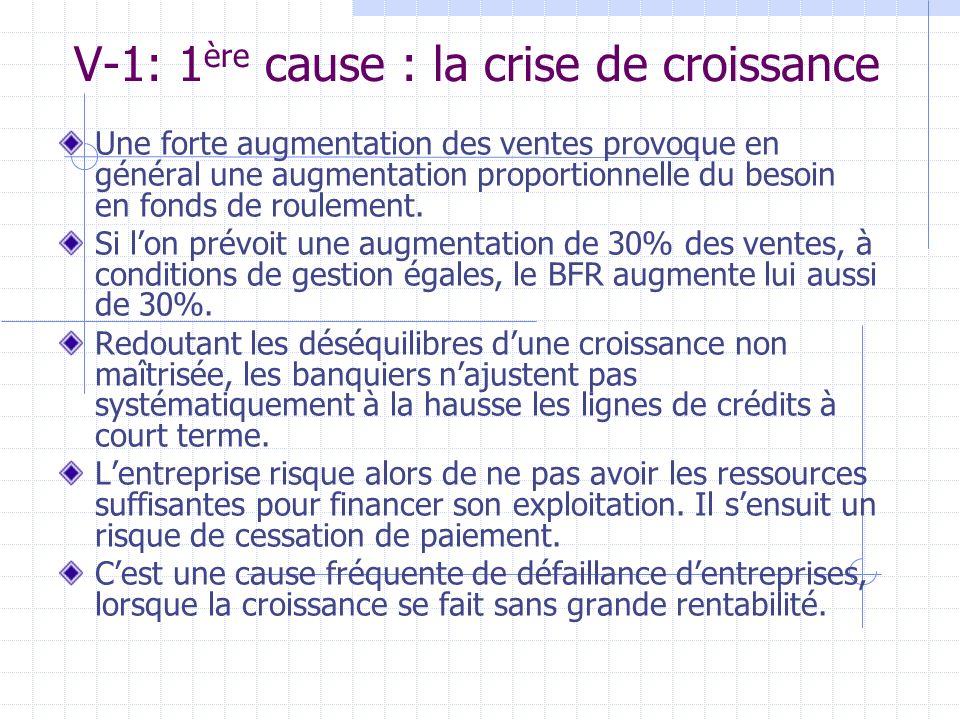V-1: 1ère cause : la crise de croissance