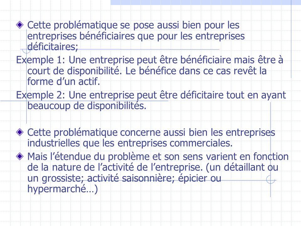 Cette problématique se pose aussi bien pour les entreprises bénéficiaires que pour les entreprises déficitaires;