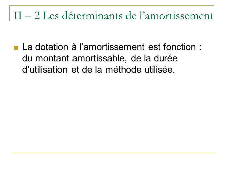 II – 2 Les déterminants de l'amortissement