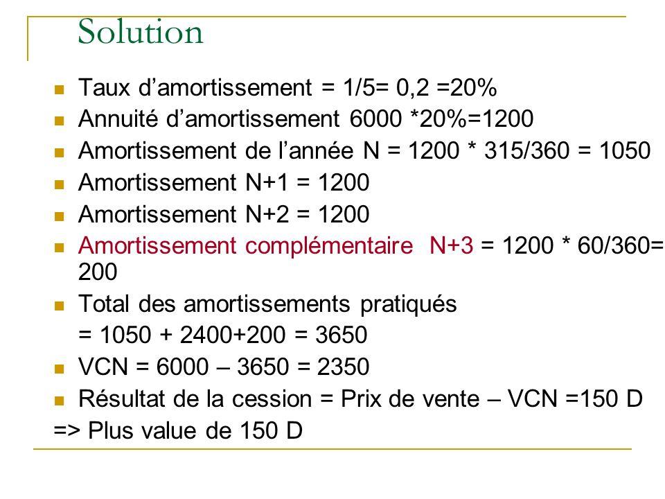Solution Taux d'amortissement = 1/5= 0,2 =20%