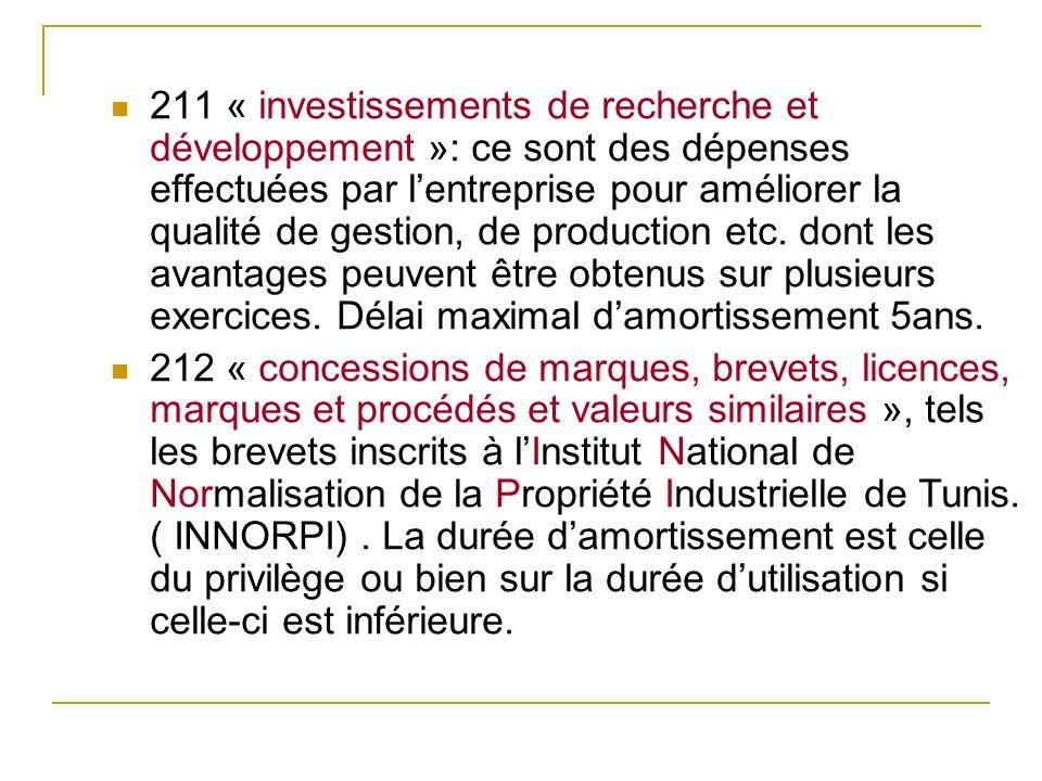 211 « investissements de recherche et développement »: ce sont des dépenses effectuées par l'entreprise pour améliorer la qualité de gestion, de production etc. dont les avantages peuvent être obtenus sur plusieurs exercices. Délai maximal d'amortissement 5ans.