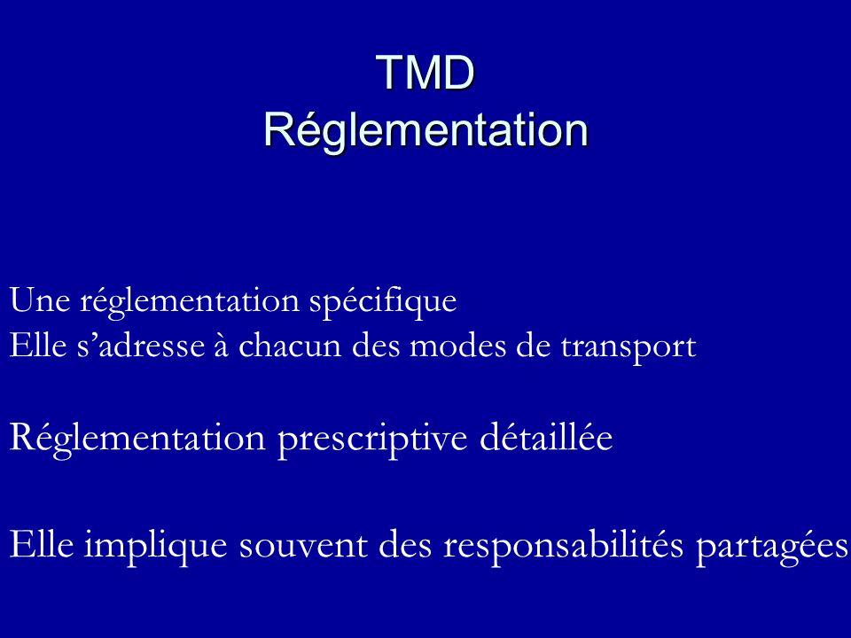 TMD Réglementation Réglementation prescriptive détaillée