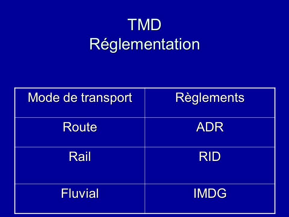 TMD Réglementation Mode de transport Règlements Route ADR Rail RID
