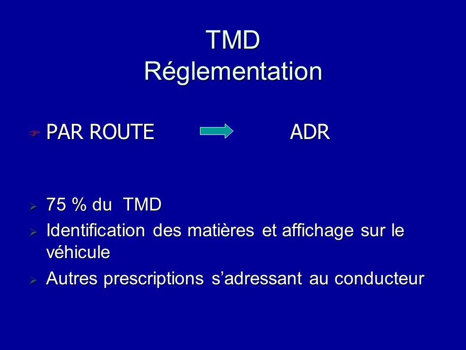 TMD Réglementation PAR ROUTE ADR 75 % du TMD