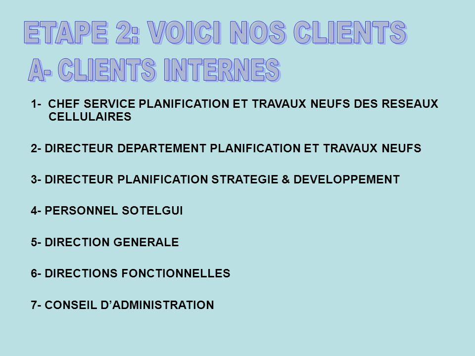 ETAPE 2: VOICI NOS CLIENTS