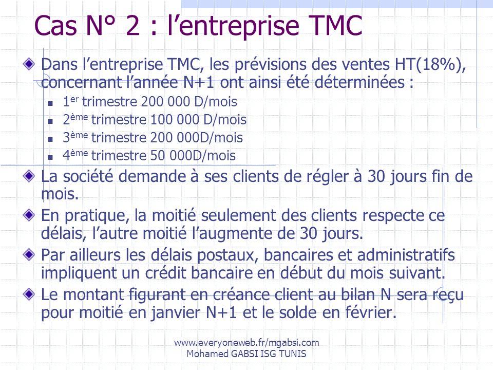 Cas N° 2 : l'entreprise TMC