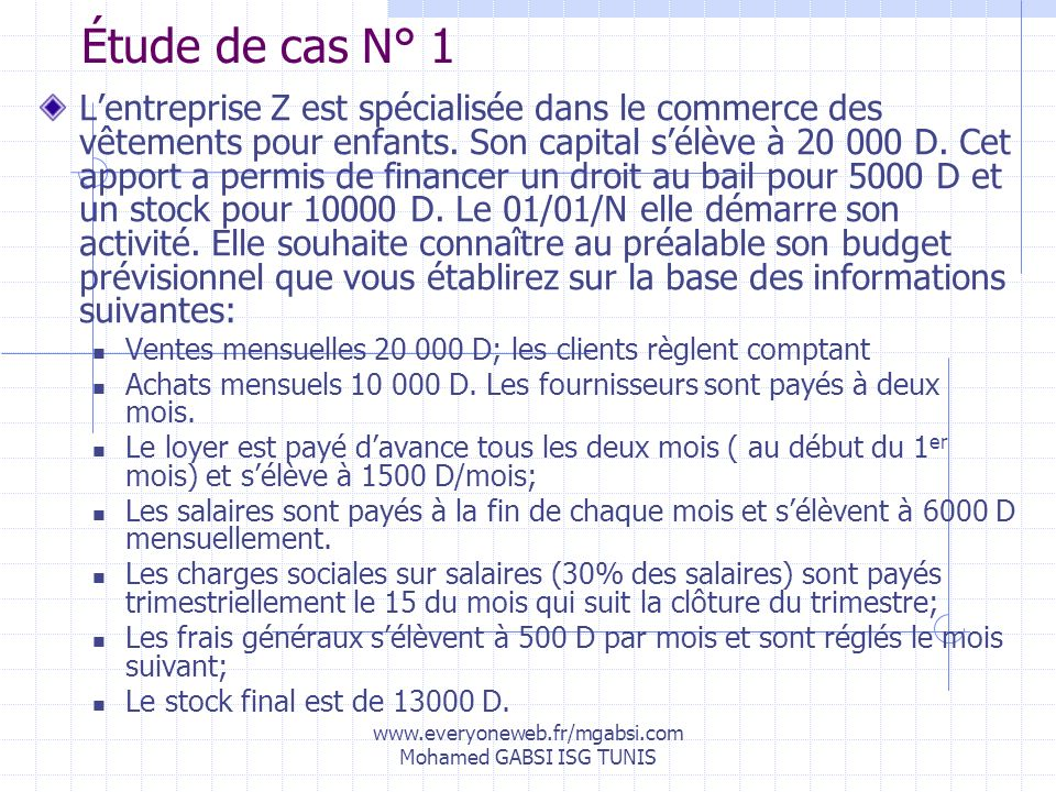 www.everyoneweb.fr/mgabsi.com Mohamed GABSI ISG TUNIS