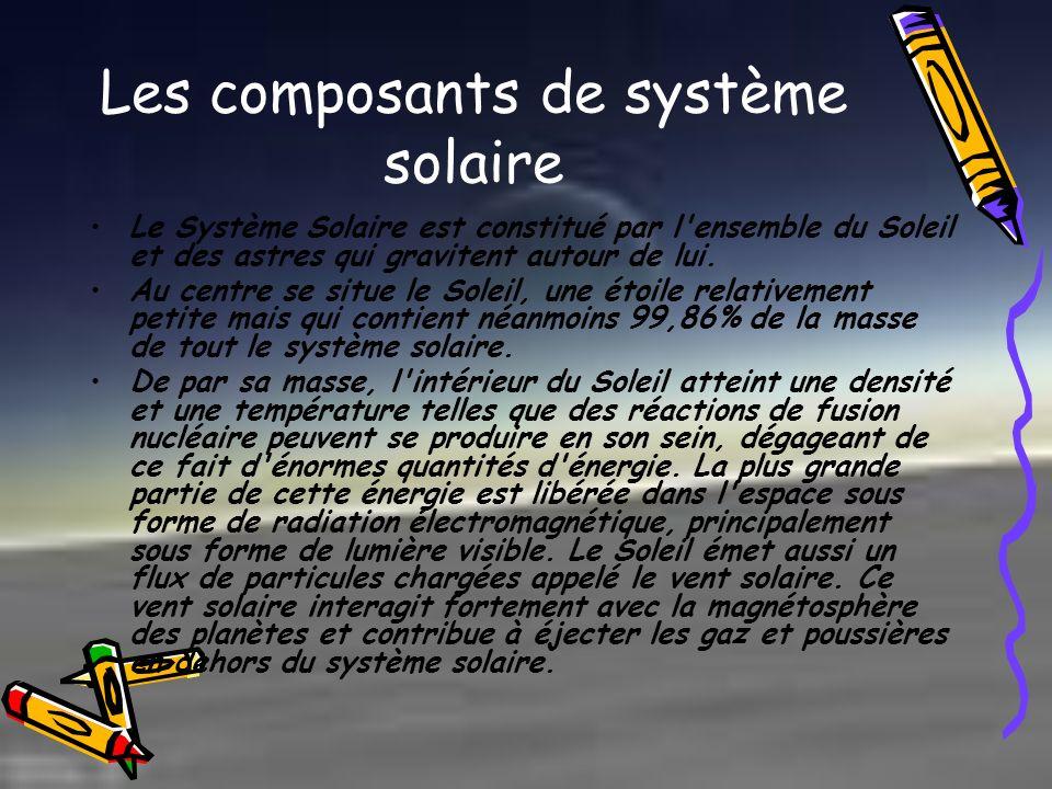 Les composants de système solaire