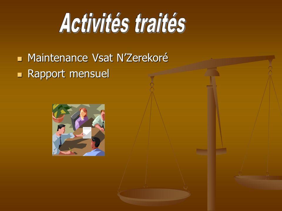 Activités traités Maintenance Vsat N'Zerekoré Rapport mensuel
