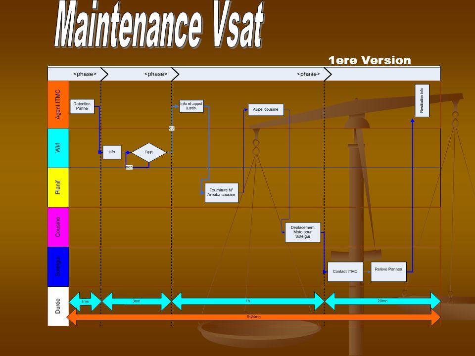 Maintenance Vsat 1ere Version