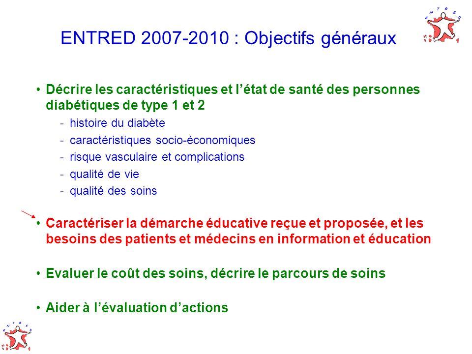 ENTRED 2007-2010 : Objectifs généraux