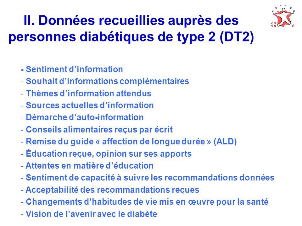 II. Données recueillies auprès des personnes diabétiques de type 2 (DT2)
