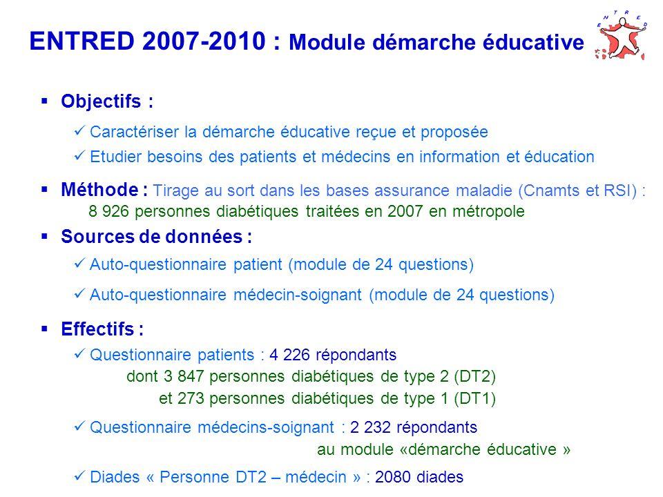 ENTRED 2007-2010 : Module démarche éducative