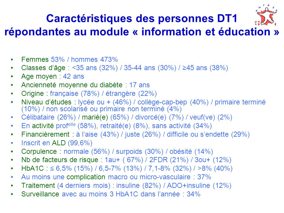 Caractéristiques des personnes DT1 répondantes au module « information et éducation »