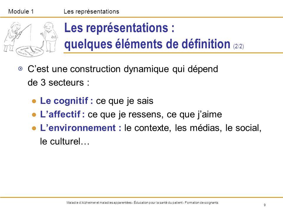 Les représentations : quelques éléments de définition (2/2)
