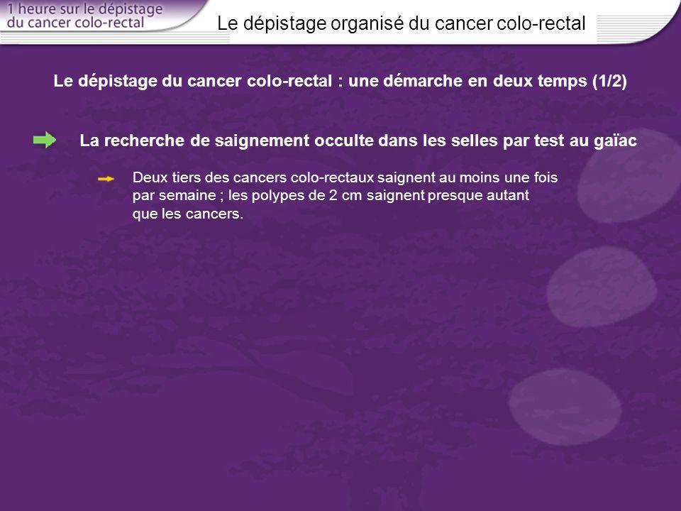 Le dépistage du cancer colo-rectal : une démarche en deux temps (1/2)