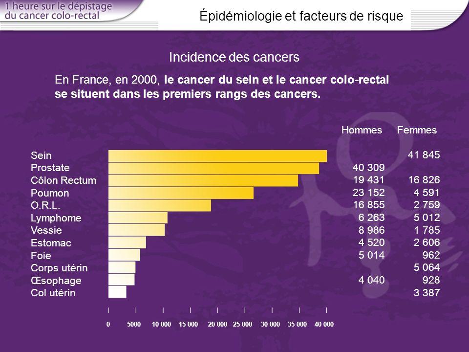 Épidémiologie et facteurs de risque