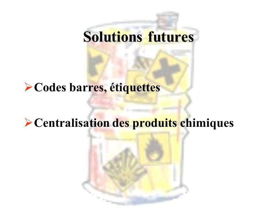 Solutions futures Codes barres, étiquettes