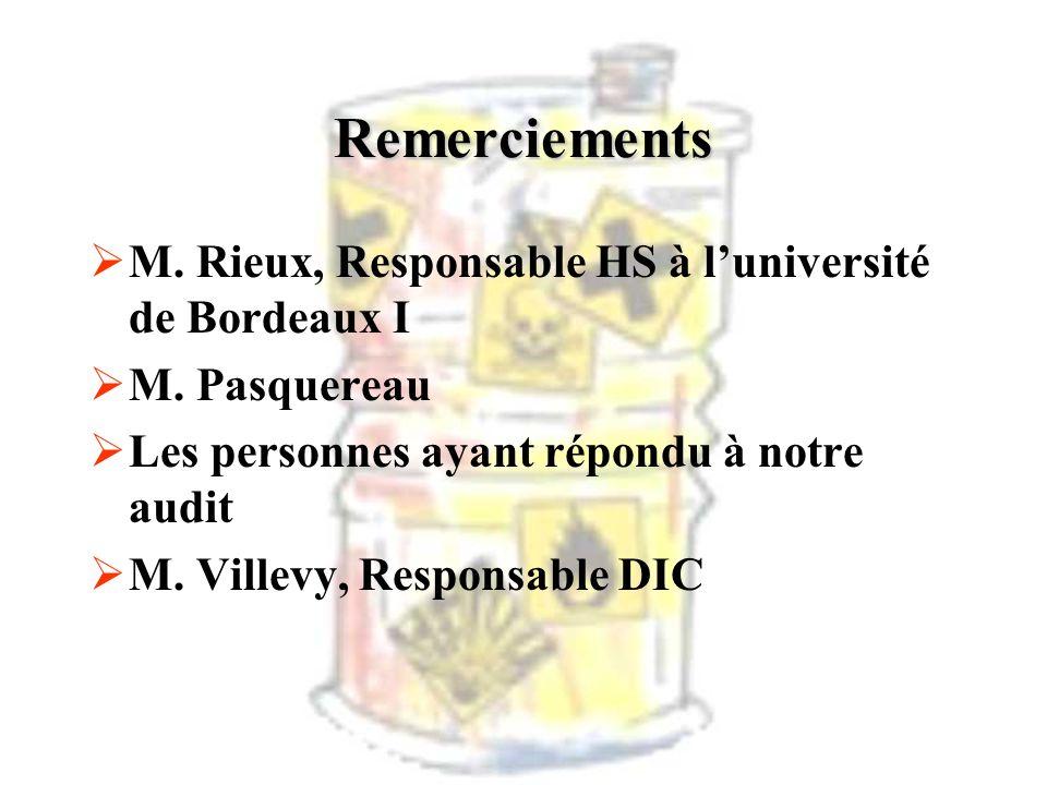 Remerciements M. Rieux, Responsable HS à l'université de Bordeaux I