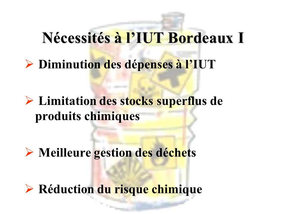 Nécessités à l'IUT Bordeaux I