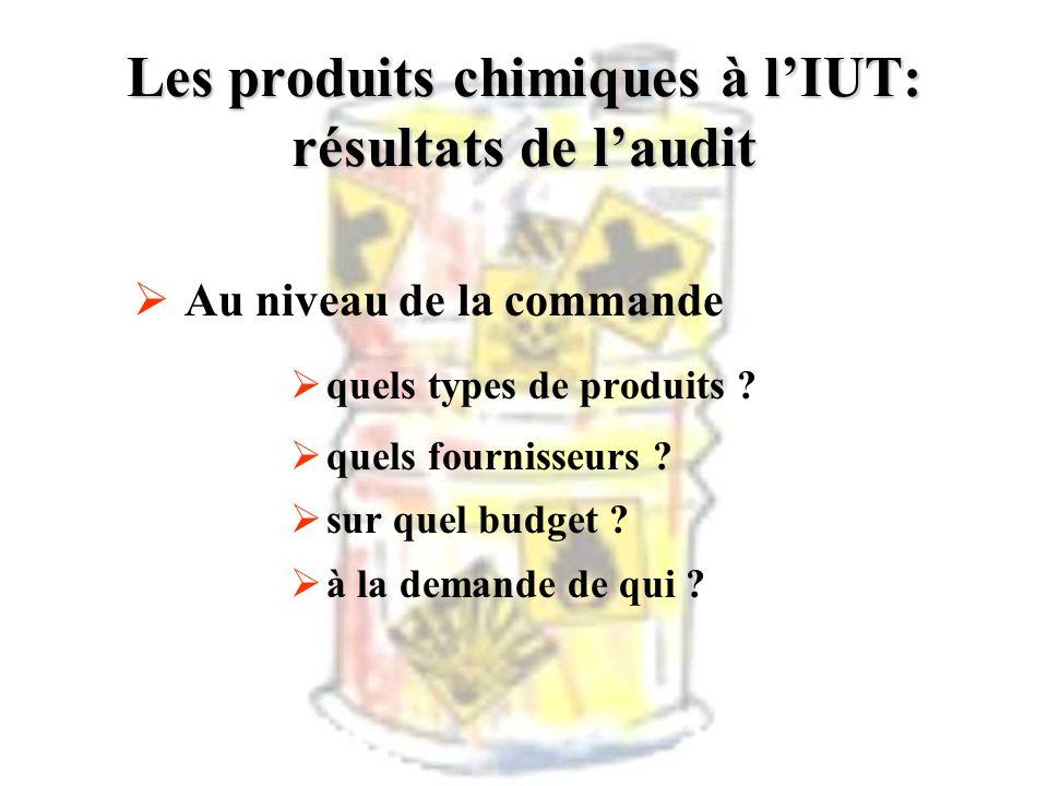 Les produits chimiques à l'IUT: résultats de l'audit