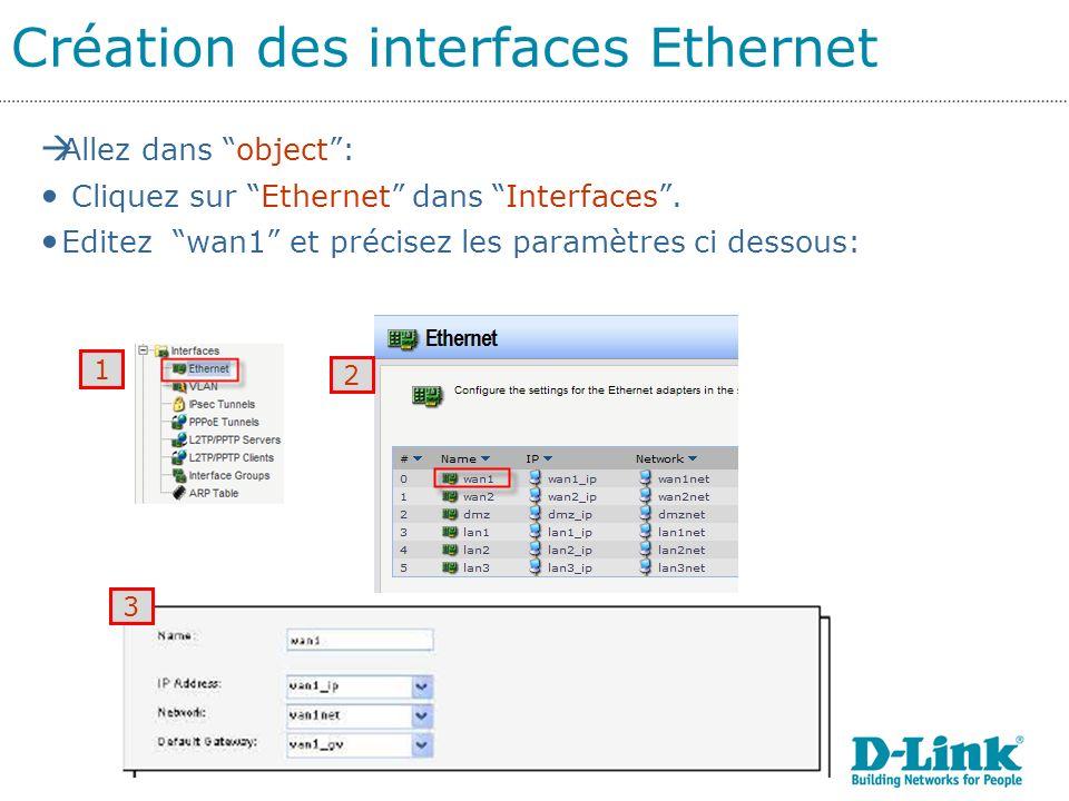 Création des interfaces Ethernet