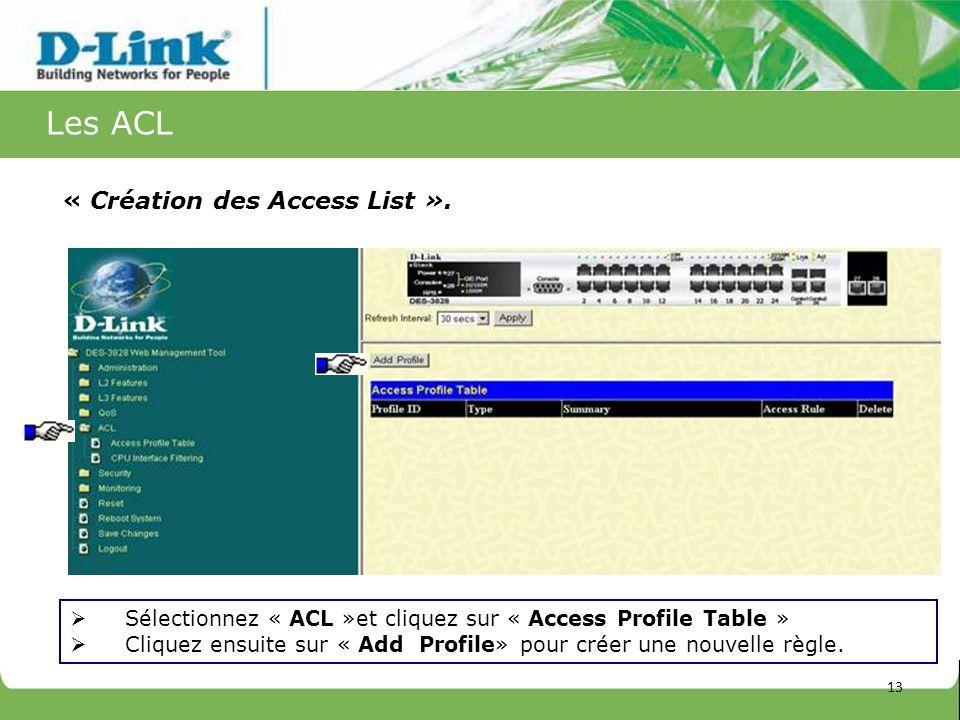 Les ACL « Création des Access List ».