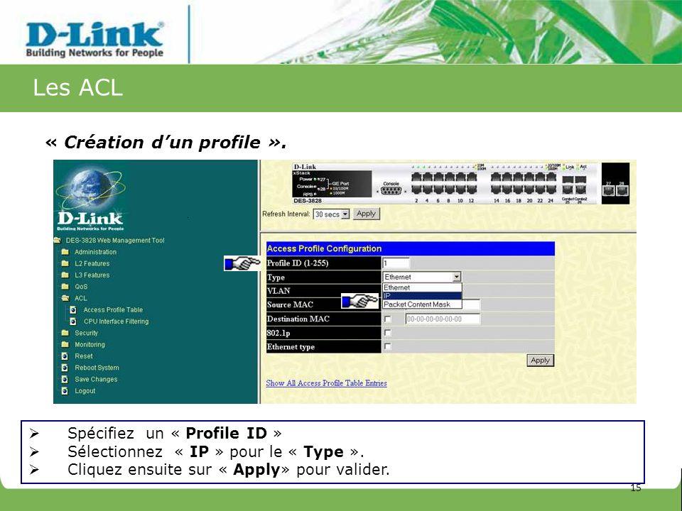 Les ACL « Création d'un profile ». Spécifiez un « Profile ID »