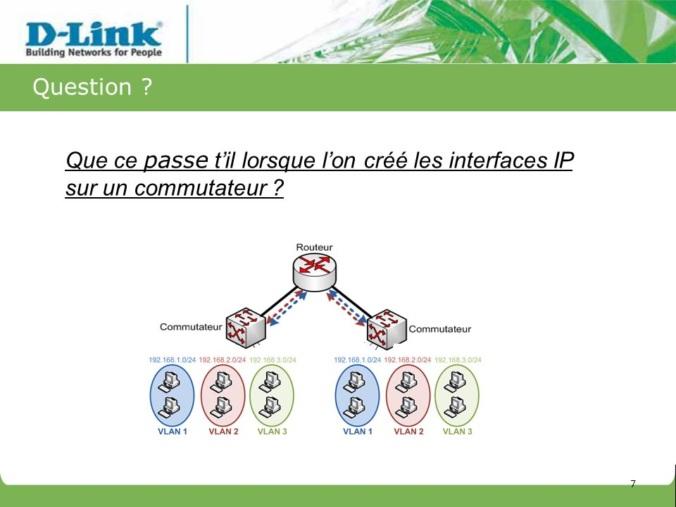 Question Que ce passe t'il lorsque l'on créé les interfaces IP sur un commutateur Exemple début manipulation: