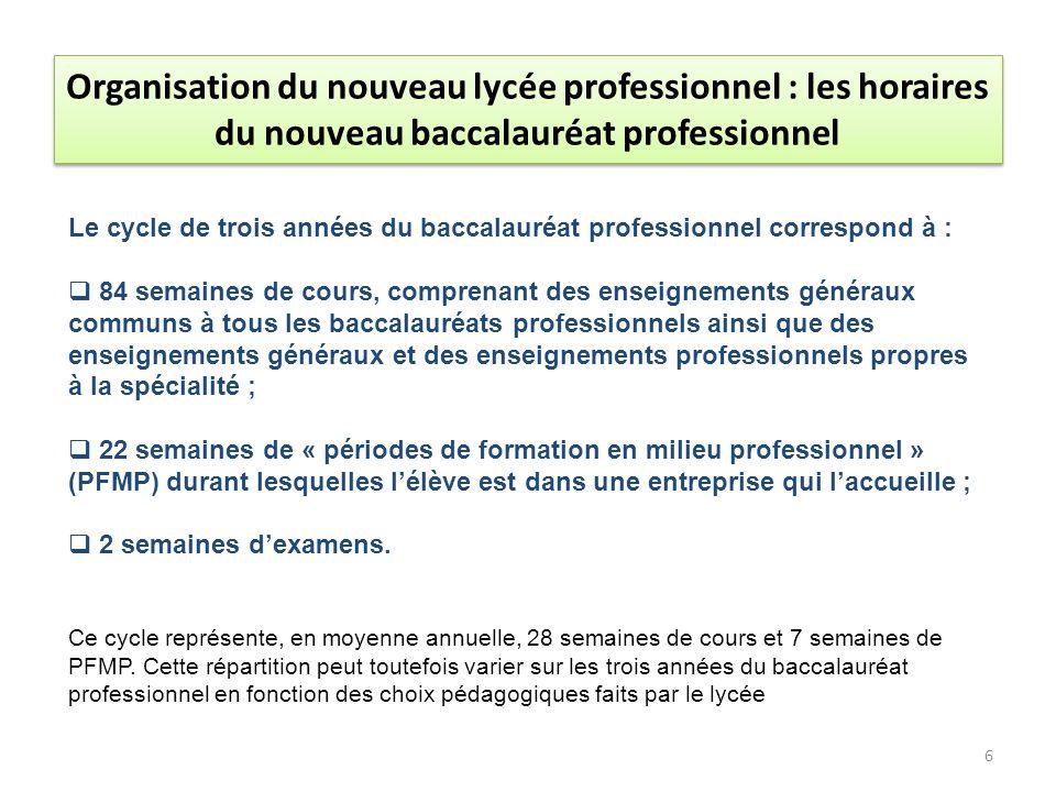 Organisation du nouveau lycée professionnel : les horaires du nouveau baccalauréat professionnel
