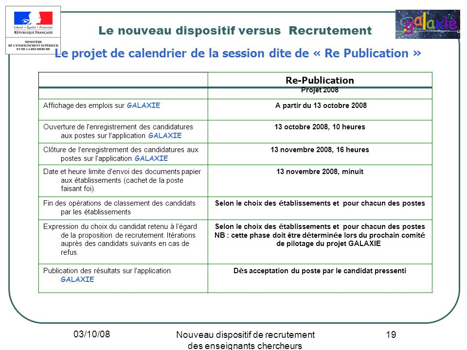 Le nouveau dispositif versus Recrutement Le projet de calendrier de la session dite de « Re Publication »