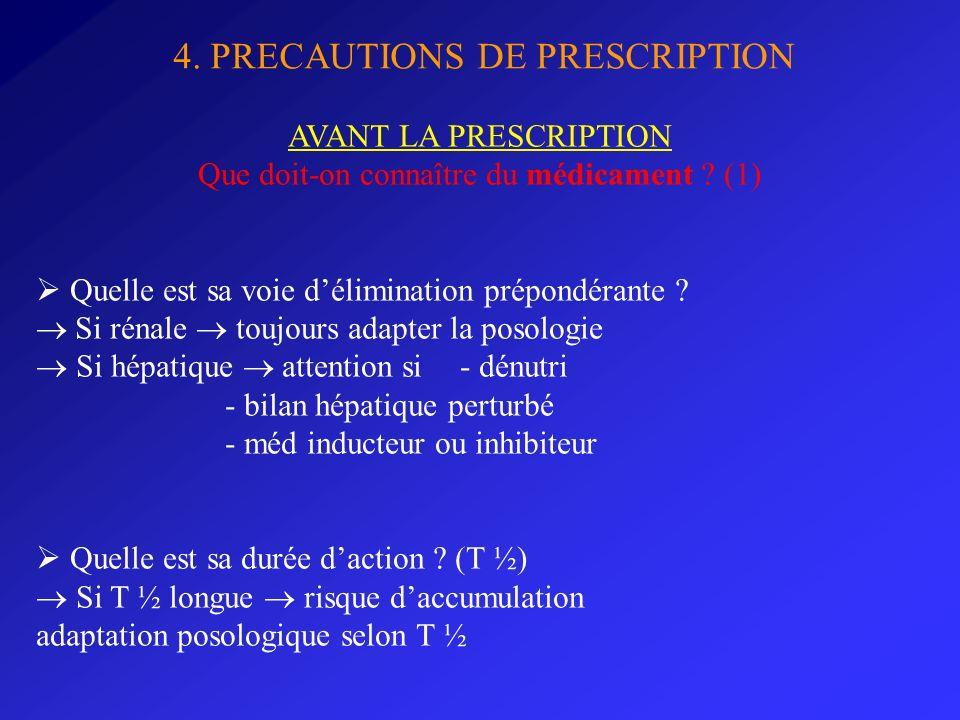 Que doit-on connaître du médicament (1)
