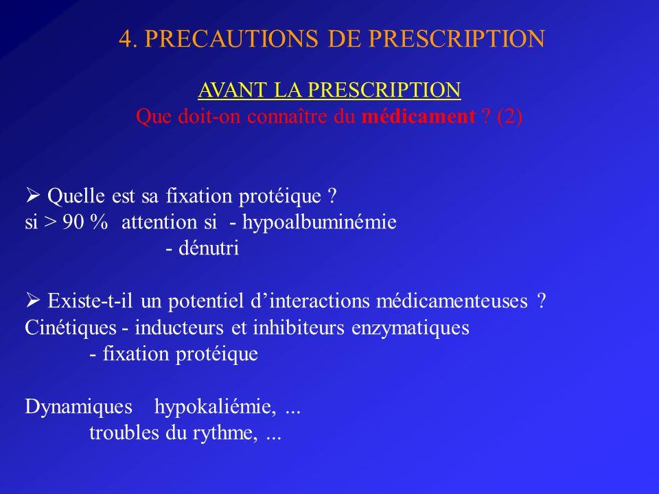 Que doit-on connaître du médicament (2)