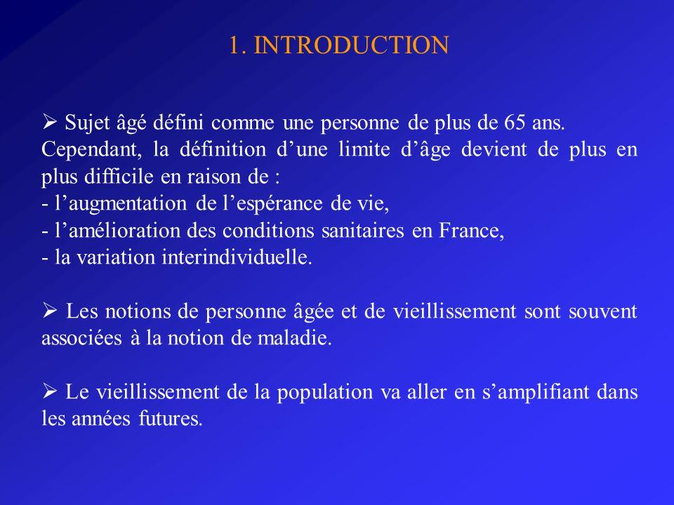1. INTRODUCTION Sujet âgé défini comme une personne de plus de 65 ans.