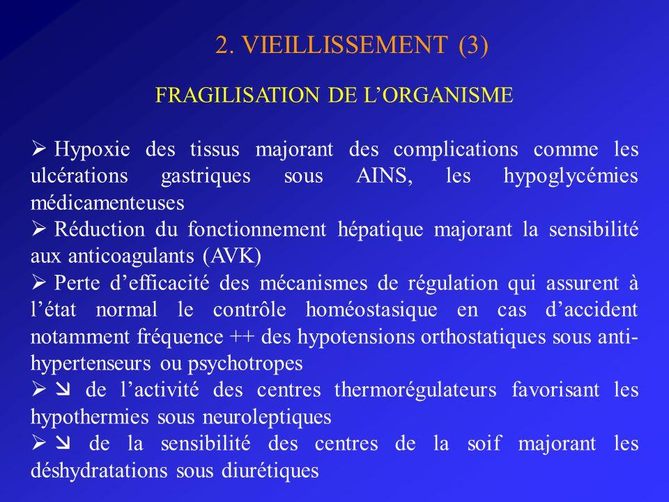 FRAGILISATION DE L'ORGANISME