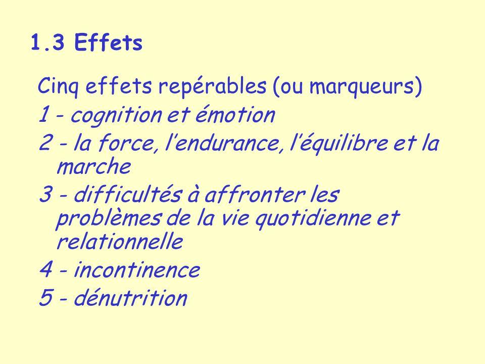 1.3 Effets Cinq effets repérables (ou marqueurs) 1 - cognition et émotion. 2 - la force, l'endurance, l'équilibre et la marche.