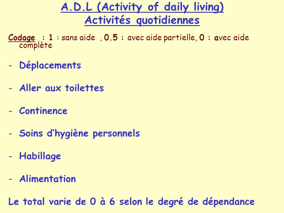 A.D.L (Activity of daily living) Activités quotidiennes