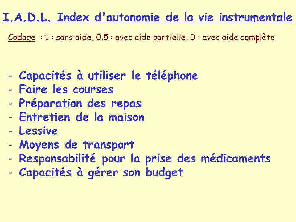 I.A.D.L. Index d autonomie de la vie instrumentale