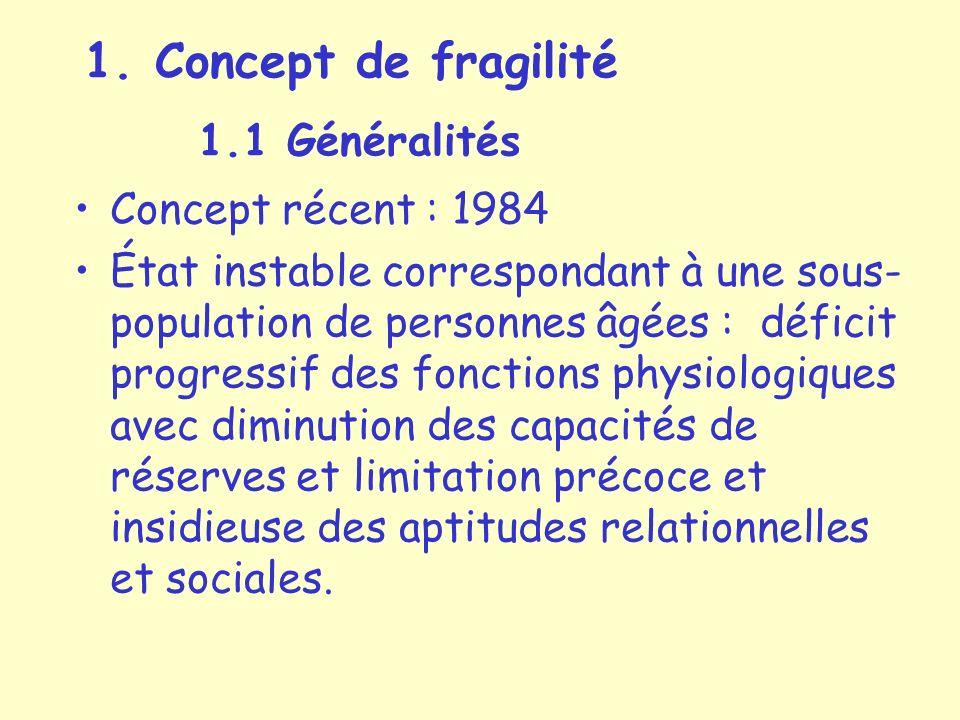 1. Concept de fragilité 1.1 Généralités Concept récent : 1984