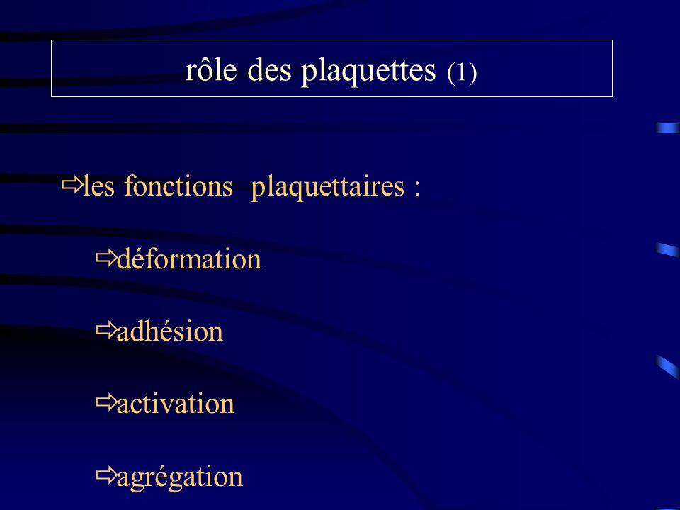 rôle des plaquettes (1) les fonctions plaquettaires : déformation