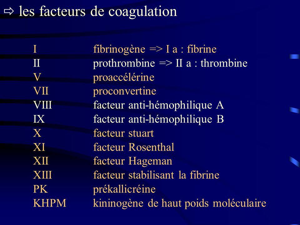  les facteurs de coagulation